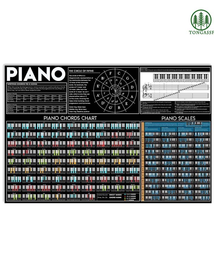 TongassF Piano Chords Chart And Scales Poster
